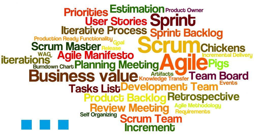 Imagen sobre la metodología Agile